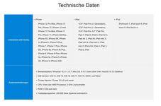 Bild von Aiseesoft iPhone Unlocker für MAC - 6 Geräte / lebenslange Lizenz [Mac-Software]