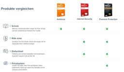 Bild von BullGuard Premium Protection 15 Geräte / 24 Monate [MULTIPLATFORM]