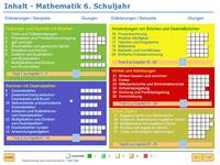 Bild von Einfach besser in Mathe 6. Klasse [PC-Software]