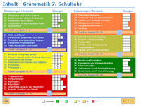 Bild von Fit in Deutsch: Grammatik 7. Klasse [PC-Software]